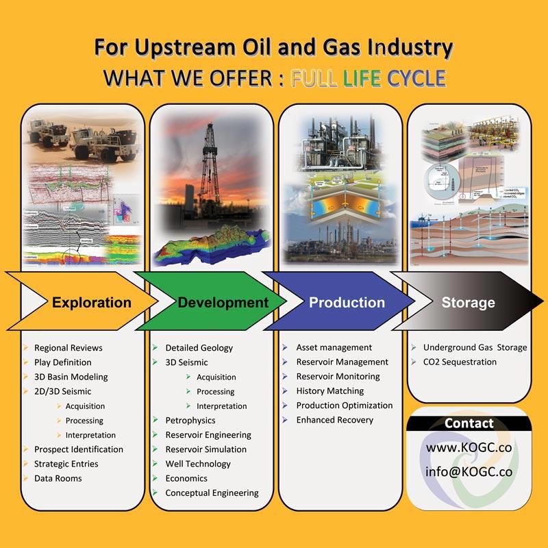 KOGC - Kayson Oil, Gas & Energy Company - Upstream